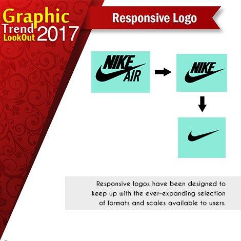 Responsive Logos design in Dehradun