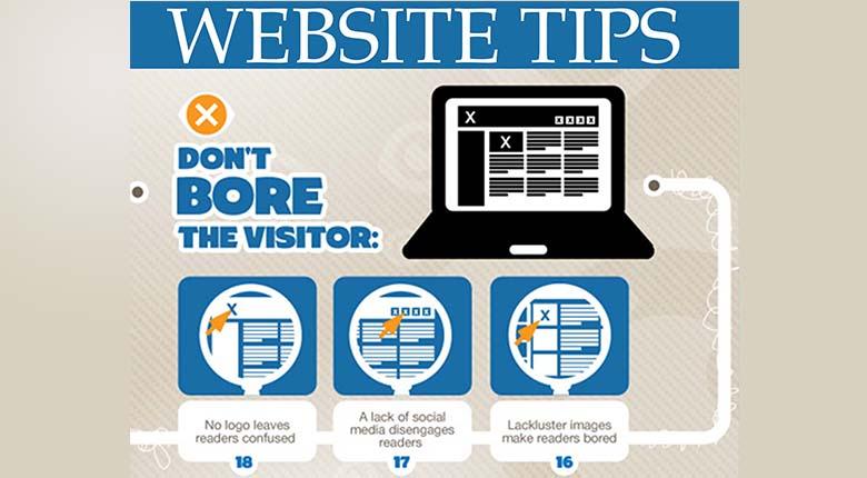 Website design process - Design & Consultation