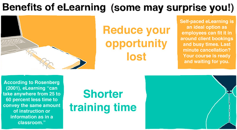 benefits of E-learning - some may surprise you