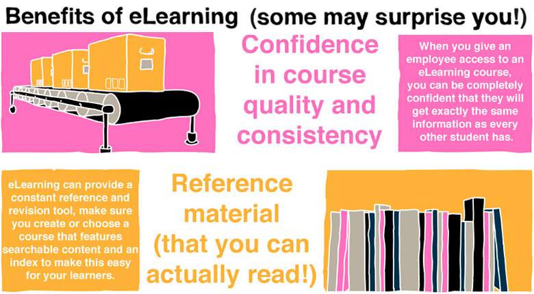 e-Learning benefits Online Training Course