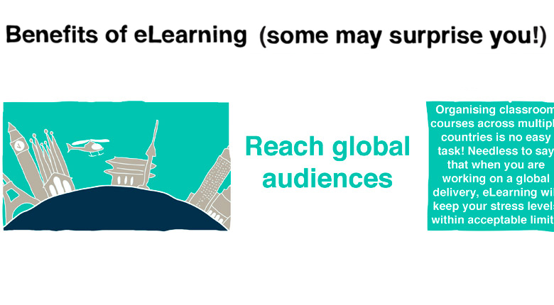 Reach Global Audience