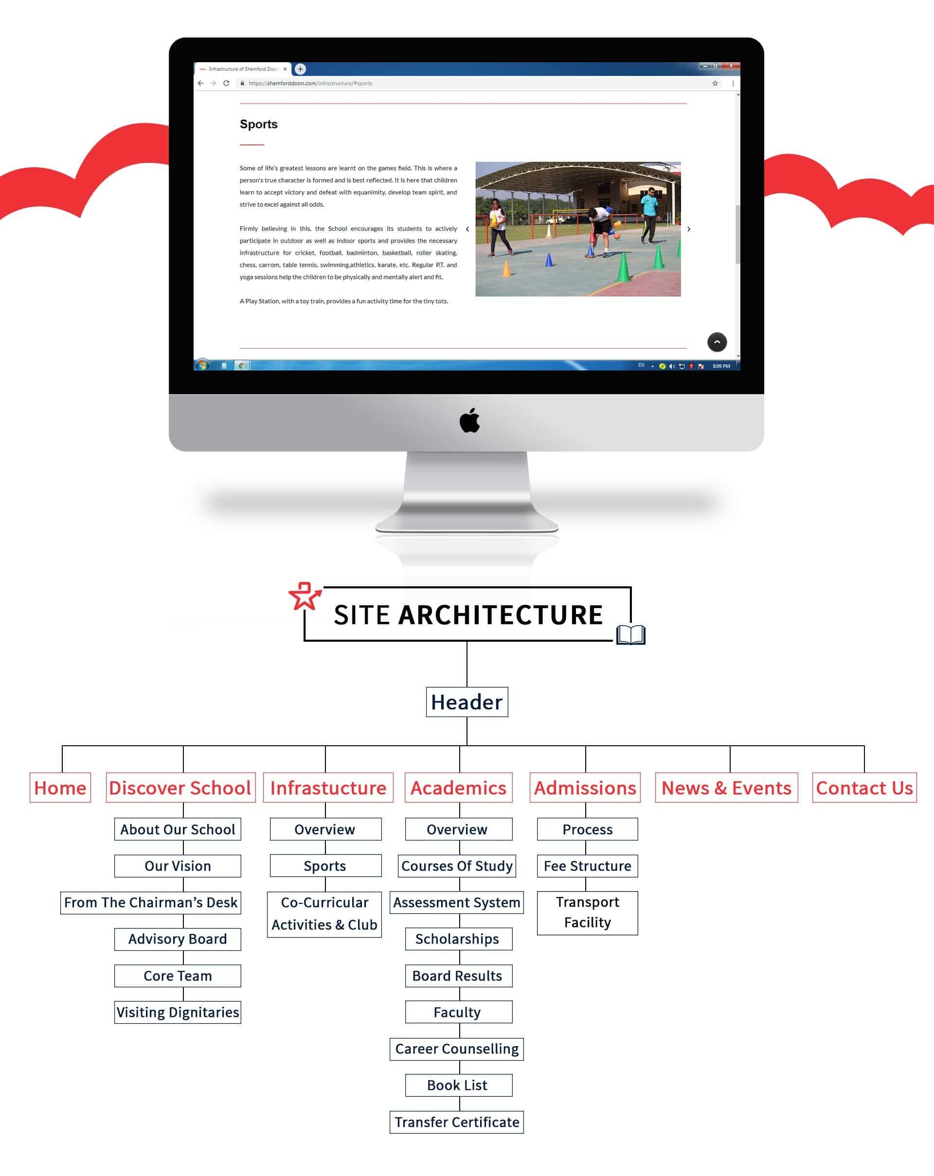 Website-Interface-design-in-dehradun