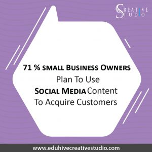 71% Small Business Owner Plan To Use Social Media