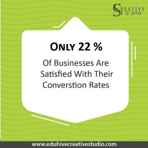 Only 22% of Business Are Satisfied With Their Converstion Rates